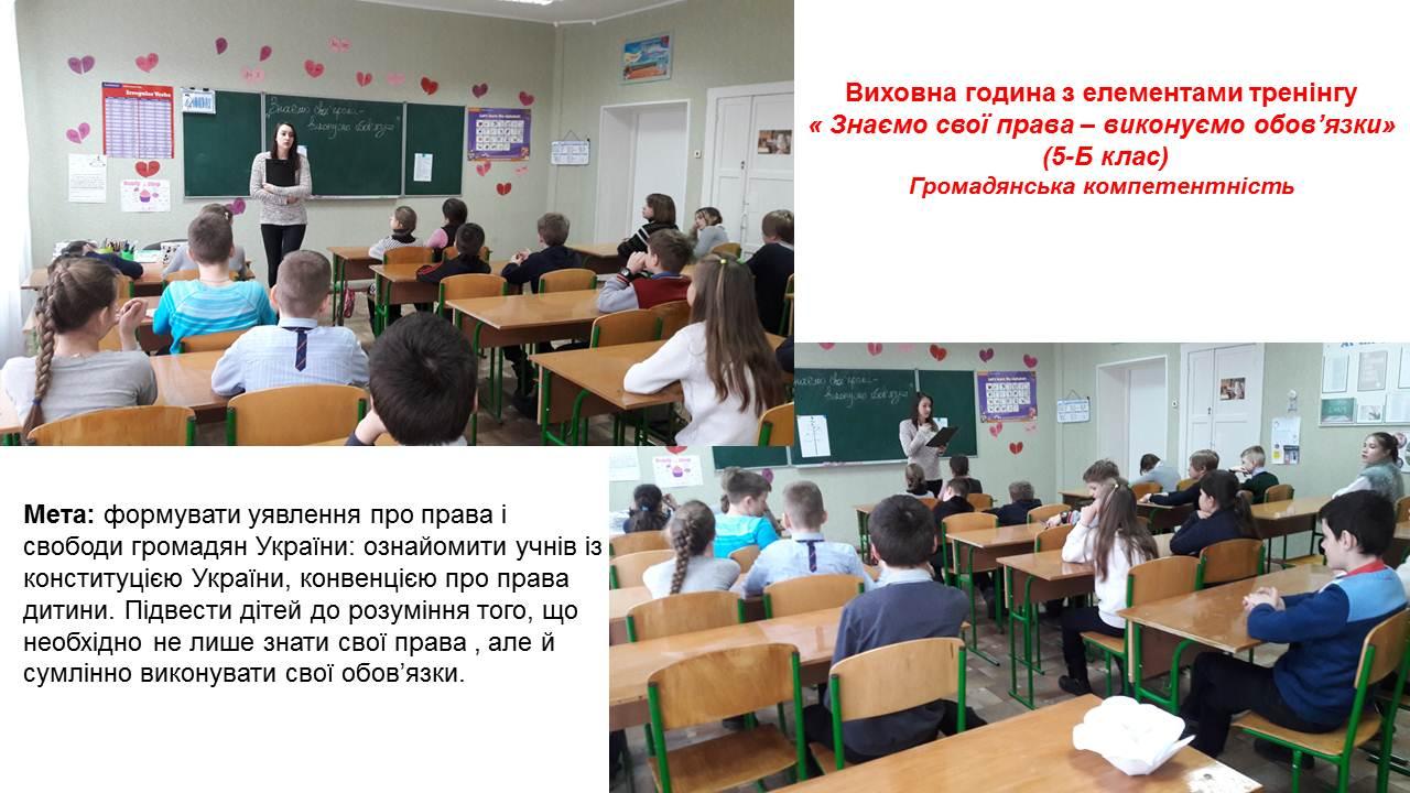 Виховна година з елементами тренінгу « Знаємо свої права – виконуємо обов'язки»