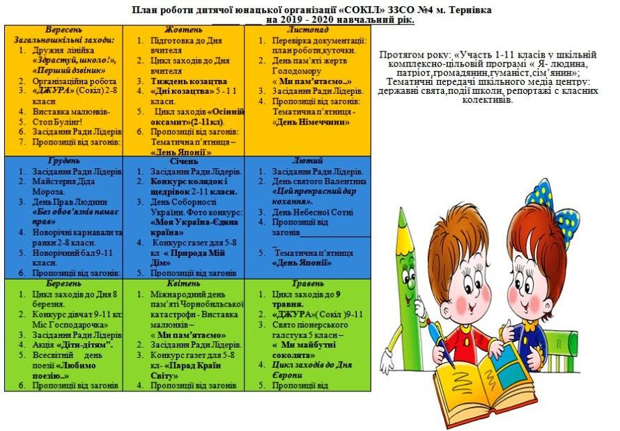 План роботи дитячої юнацької організації юнацької організації «СОКІЛ» на 2019 - 2020 н.р.