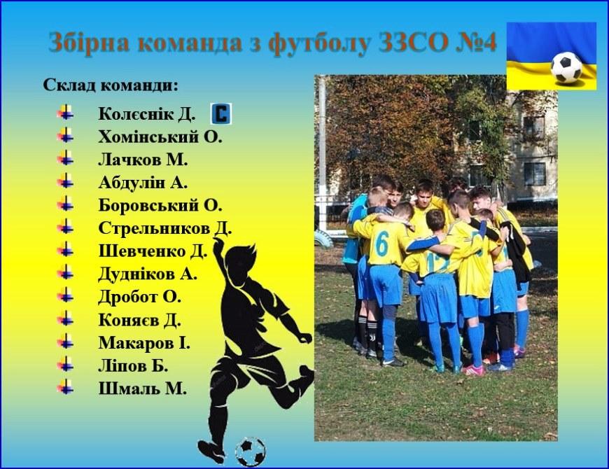 Збірна команда з футболу